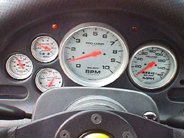 Gordon's Gauges
