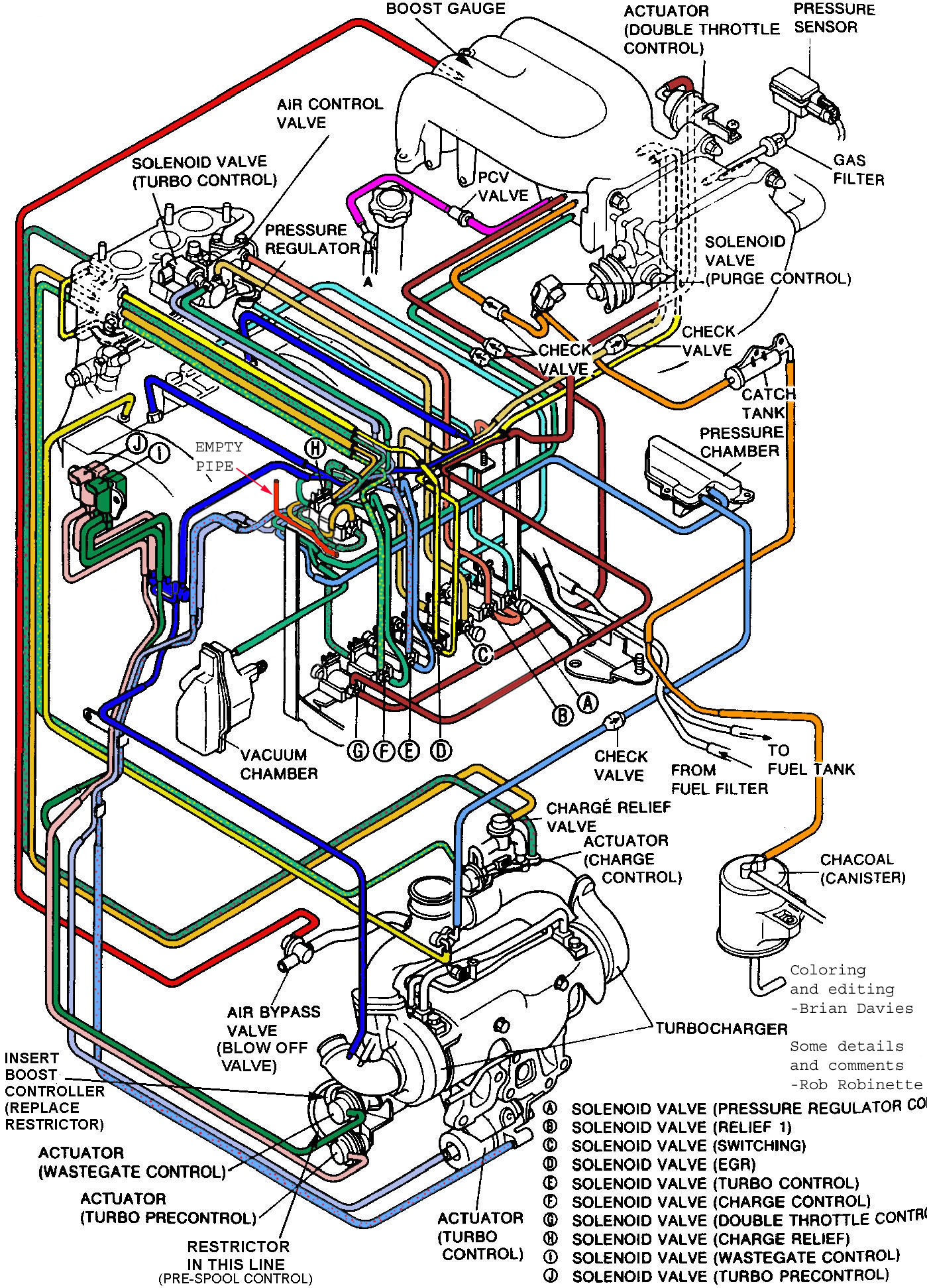 similiar rx 8 vacuum diagram keywords the following diagram shows the hoses that are pressurized · diagram moreover mazda rx 8 engine